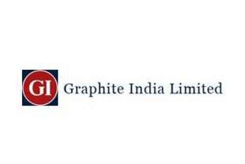 GRAPHITE_INDIA_LIMITED